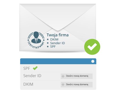 DKIM-, Sender ID- i SPF