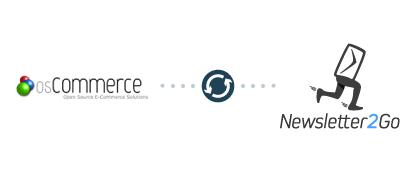 oscommerce-newsletter-modul